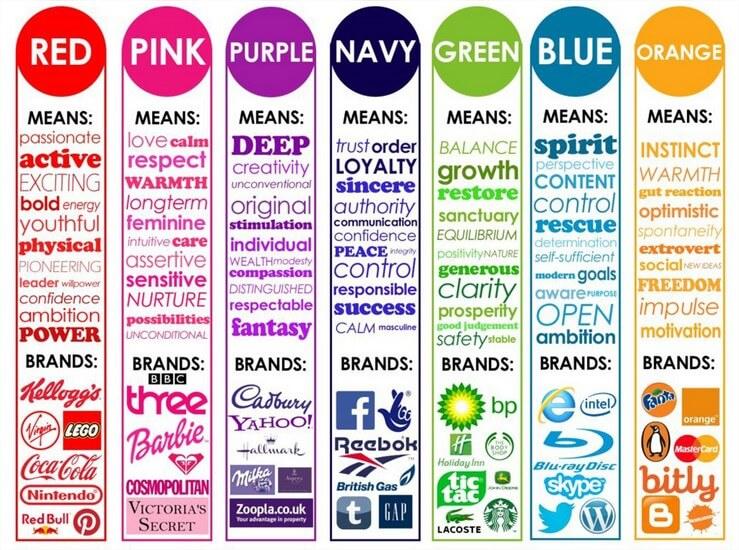 les émotions liées aux couleurs