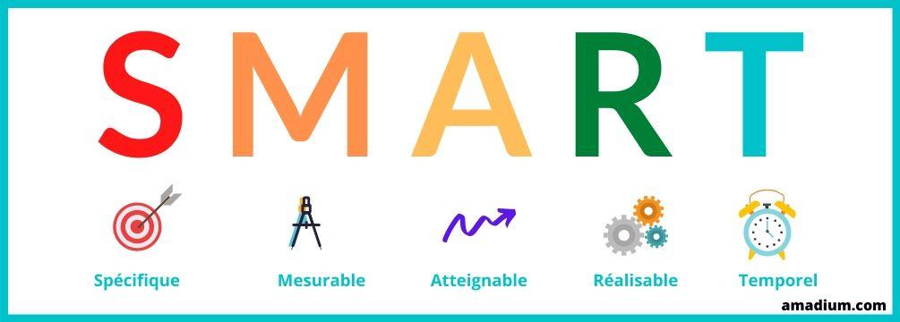 "la m""thode smart"