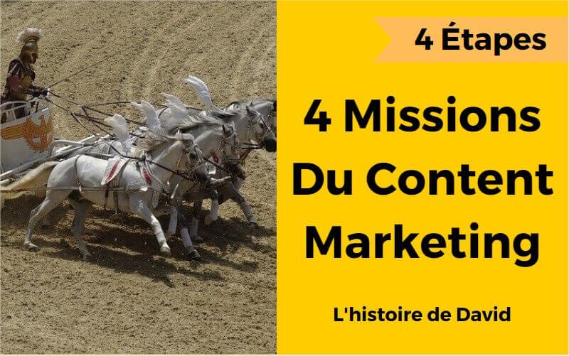 4 objectifs du content marketing ou contenu marketing